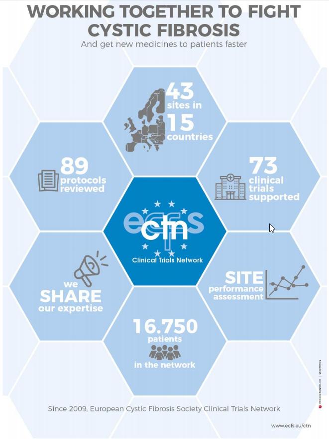 ECFS CTN